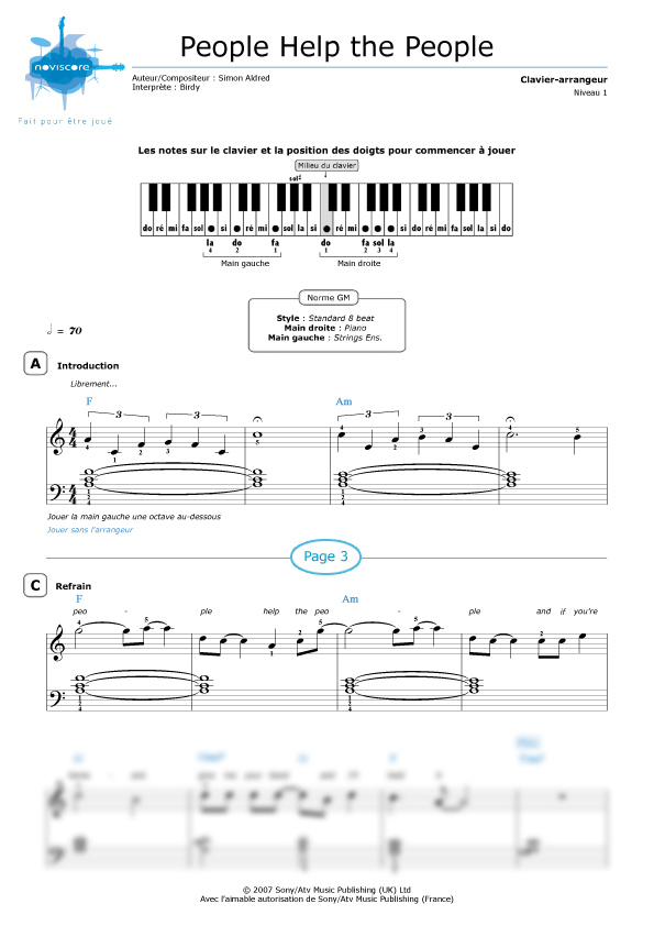 piano partition people help the people Lyrics to people help the people song by birdy: god knows what is hiding in those weak and drunken hearts guess he kissed the girls and made them cr.