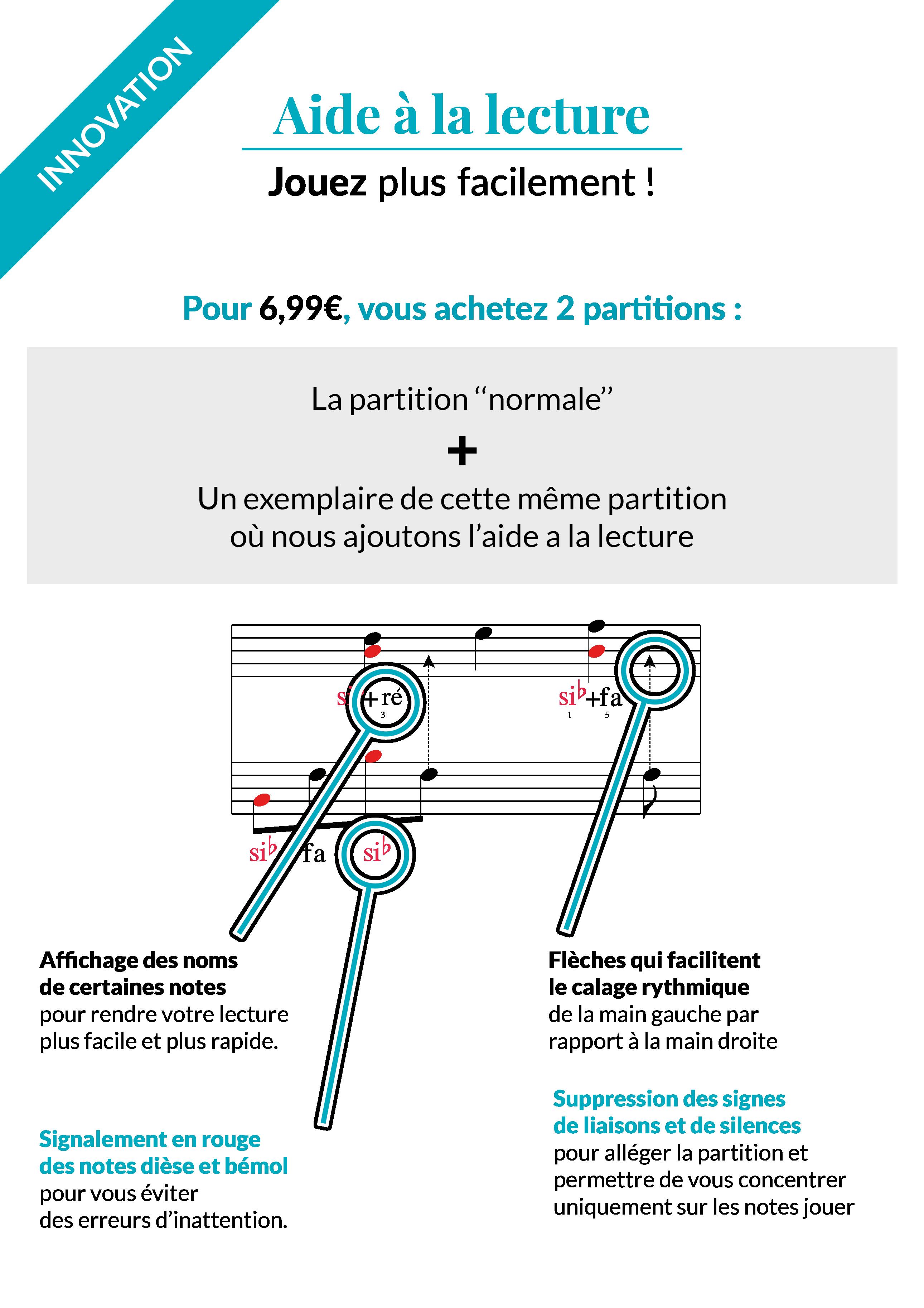 Partition Piano Petite Fleur Sidney Bechet Partitions Noviscore