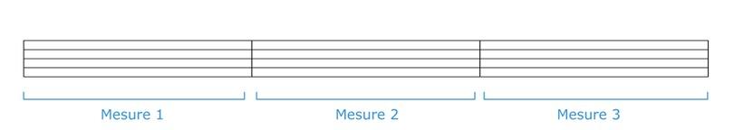 mesures